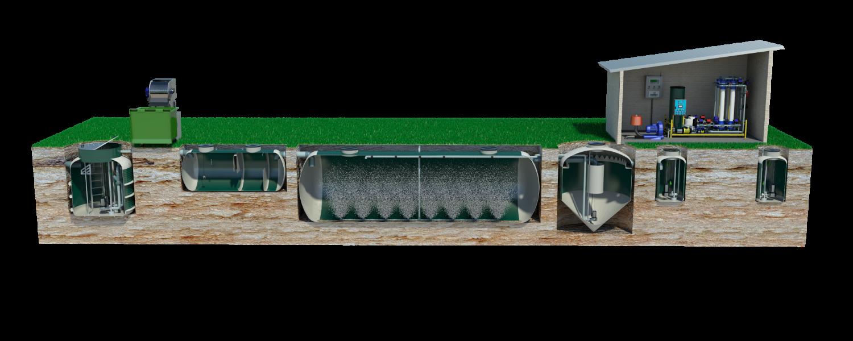Jornadas Técnicas de Depuración de Aguas Residuales